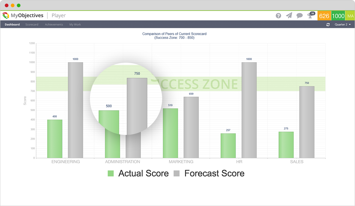 individual strengths see a demo of our software perez fitzgerald ...